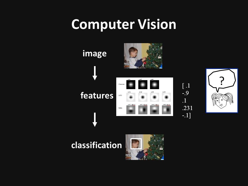 Computer Vision image [ .1 -.9 .1 .231 -.1] features classification
